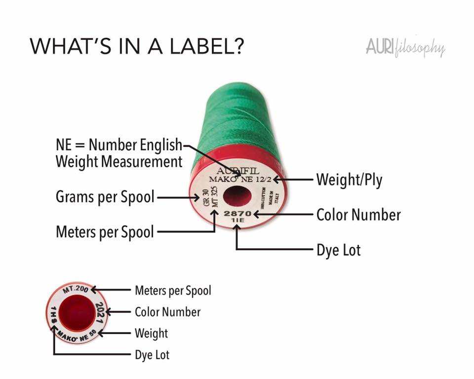 Aurifil thread label information